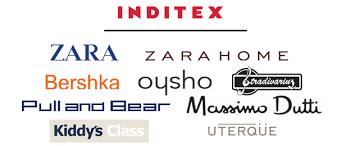 El modelo de negocio de Inditex